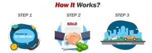 Earn Extra Cash Against Your Unwanted Vehicle | Cash For Car